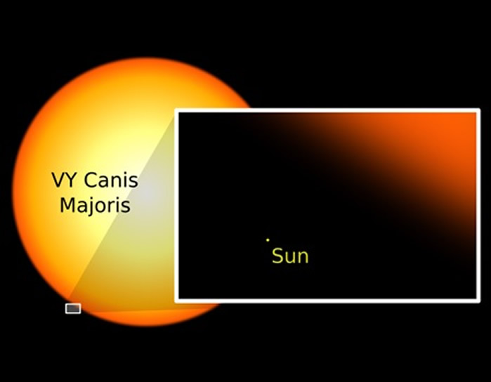 VY Canis Majoris | Rantlets